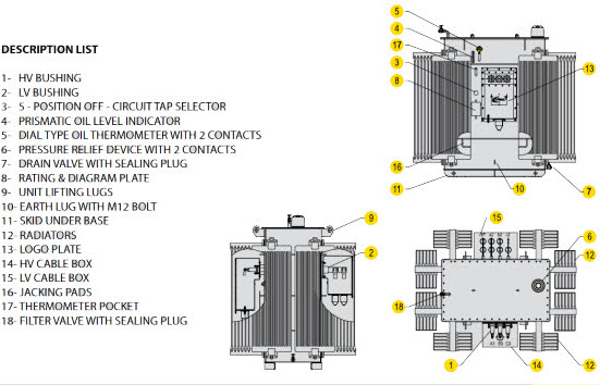 ground mounted tranansformer 1 612px1 Technical Drawings