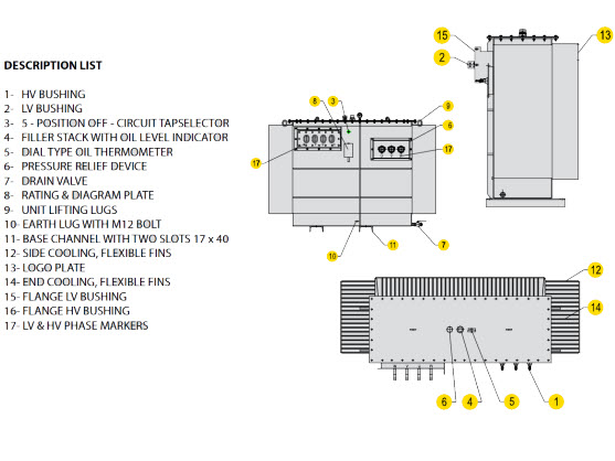 transformer for package substation 22 Technical Drawings